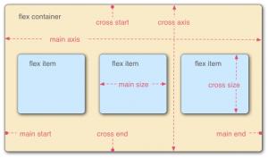flex_terms